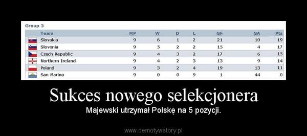 Sukces nowego selekcjonera – Majewski utrzymał Polskę na 5 pozycji.