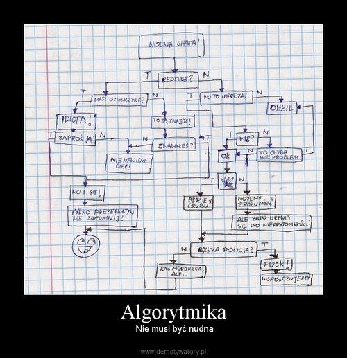 Algorytmika