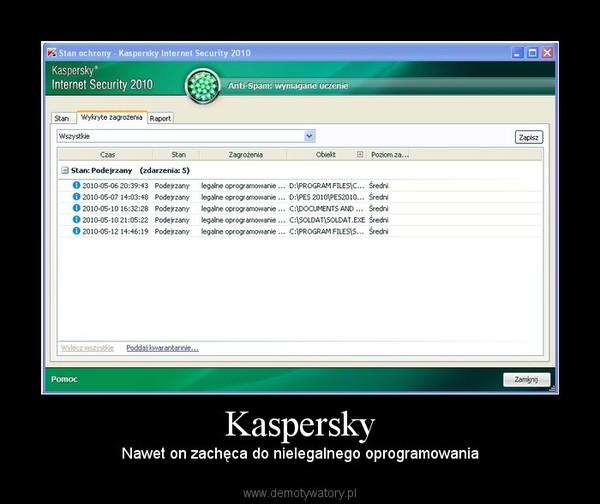 Kaspersky – Nawet on zachęca do nielegalnego oprogramowania
