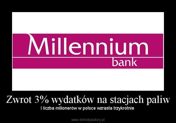 Zwrot 3% wydatków na stacjach paliw – I liczba milionerów w polsce wzrasta trzykrotnie