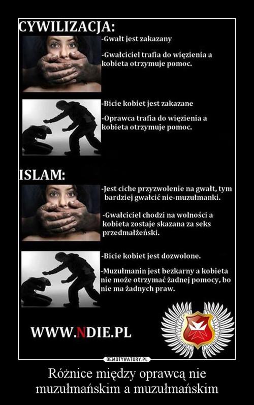 Różnice między oprawcą nie muzułmańskim a muzułmańskim