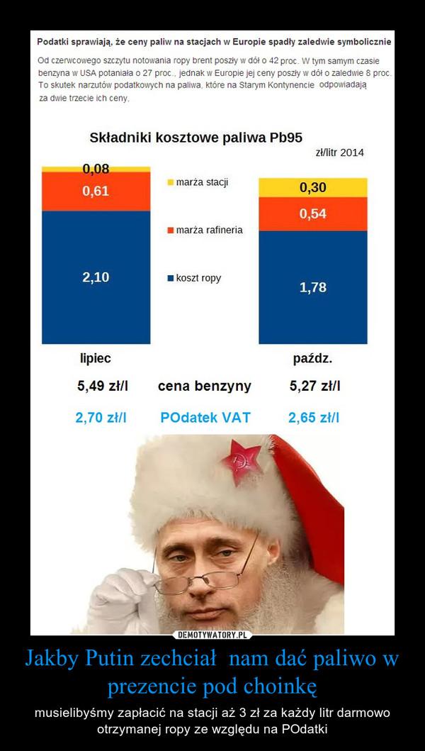 Jakby Putin zechciał  nam dać paliwo w prezencie pod choinkę – musielibyśmy zapłacić na stacji aż 3 zł za każdy litr darmowo otrzymanej ropy ze względu na POdatki