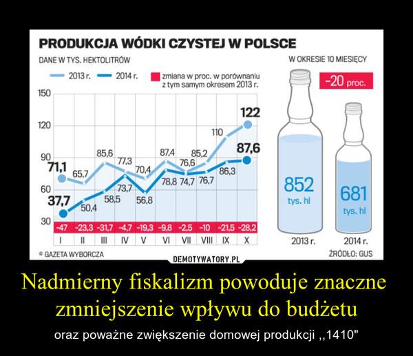 Znalezione obrazy dla zapytania fiskalizm w polsce