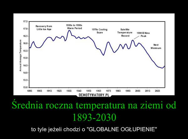 """Średnia roczna temperatura na ziemi od 1893-2030 – to tyle jeżeli chodzi o """"GLOBALNE OGŁUPIENIE"""""""
