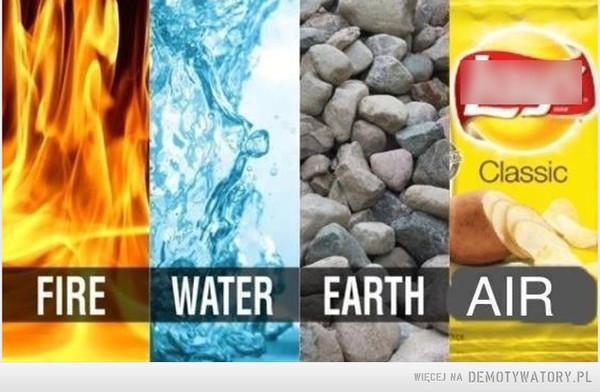 Cztery żywioły –