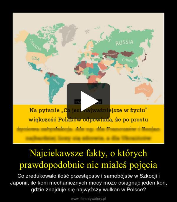 Najciekawsze fakty, o którychprawdopodobnie nie miałeś pojęcia – Co zredukowało ilość przestępstw i samobójstw w Szkocji i Japonii, ile koni mechanicznych mocy może osiągnąć jeden koń, gdzie znajduje się najwyższy wulkan w Polsce?