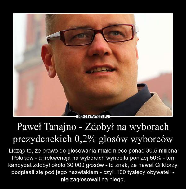 Paweł Tanajno - Zdobył na wyborach prezydenckich 0,2% głosów wyborców – Licząc to, że prawo do głosowania miało nieco ponad 30,5 miliona Polaków - a frekwencja na wyborach wynosiła poniżej 50% - ten kandydat zdobył około 30 000 głosów - to znak, że nawet Ci którzy podpisali się pod jego nazwiskiem - czyli 100 tysięcy obywateli - nie zagłosowali na niego.