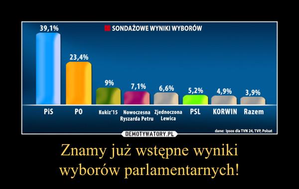 Znamy już wstępne wynikiwyborów parlamentarnych! –