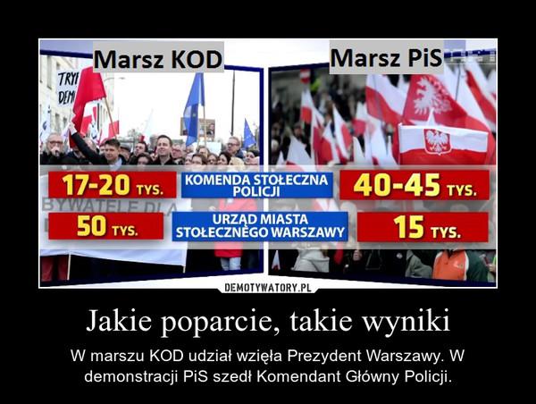 Jakie poparcie, takie wyniki – W marszu KOD udział wzięła Prezydent Warszawy. W demonstracji PiS szedł Komendant Główny Policji.
