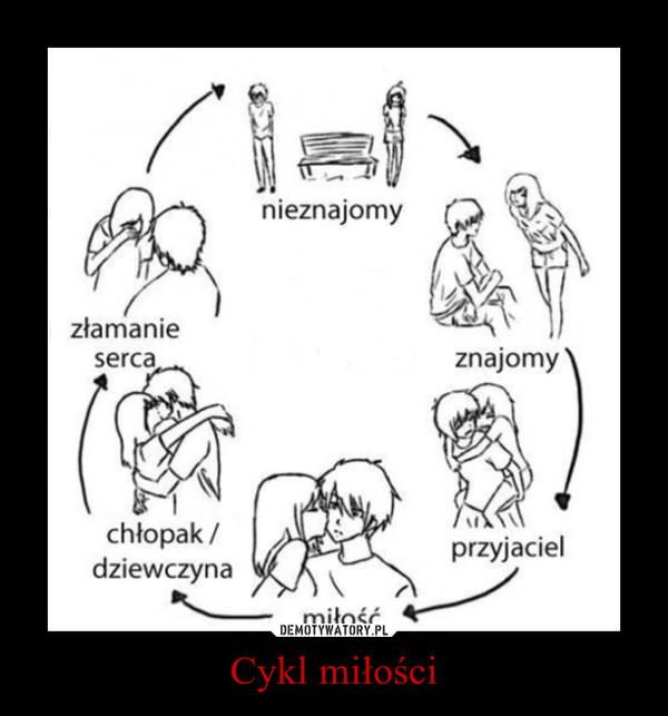 Cykl miłości –