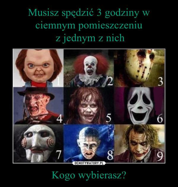 Kogo wybierasz? –