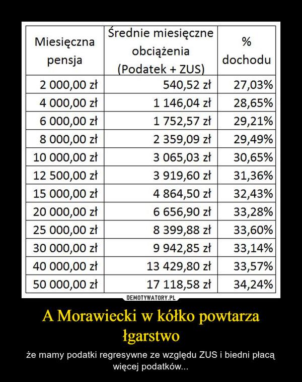 A Morawiecki w kółko powtarza łgarstwo – że mamy podatki regresywne ze względu ZUS i biedni płacą więcej podatków...