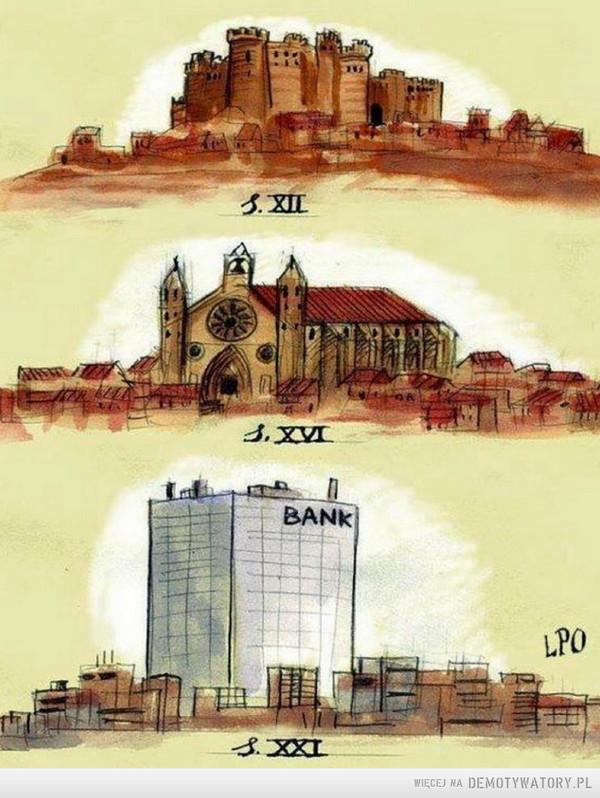 Miara cywilizacji –  XII XVI Bank