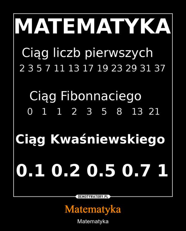 Matematyka – Matematyka