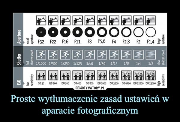 Proste wytłumaczenie zasad ustawień w aparacie fotograficznym –  Aperture Shutter ISO Large aperturre slow shutter speed high