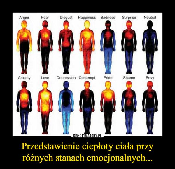 Przedstawienie ciepłoty ciała przy różnych stanach emocjonalnych... –