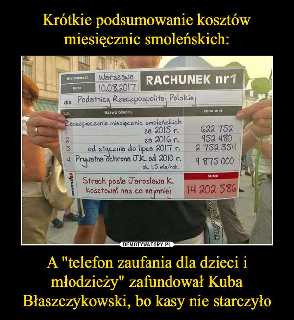 """A """"telefon zaufania dla dzieci i młodzieży"""" zafundował Kuba Błaszczykowski, bo kasy nie starczyło –"""