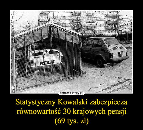 Statystyczny Kowalski zabezpiecza równowartość 30 krajowych pensji(69 tys. zł) –