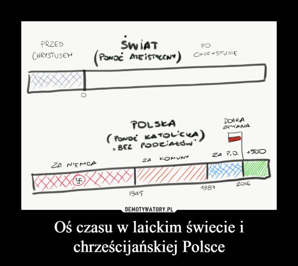 Oś czasu w laickim świecie i chrześcijańskiej Polsce –