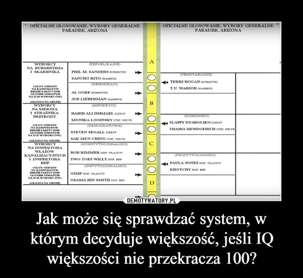 Jak może się sprawdzać system, w którym decyduje większość, jeśli IQ większości nie przekracza 100? –