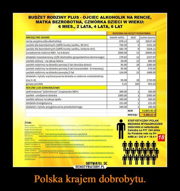 Polska krajem dobrobytu. –