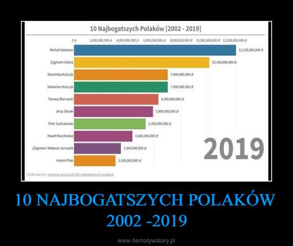 10 NAJBOGATSZYCH POLAKÓW    2002 -2019 –