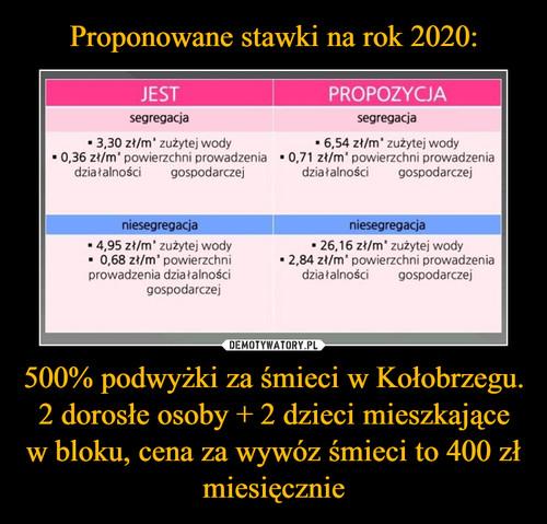 Proponowane stawki na rok 2020: 500% podwyżki za śmieci w Kołobrzegu. 2 dorosłe osoby + 2 dzieci mieszkające w bloku, cena za wywóz śmieci to 400 zł miesięcznie