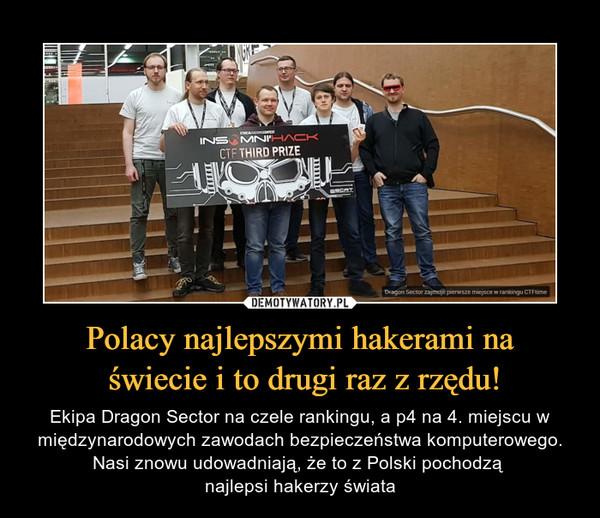 Polacy najlepszymi hakerami na świecie i to drugi raz z rzędu! – Ekipa Dragon Sector na czele rankingu, a p4 na 4. miejscu w międzynarodowych zawodach bezpieczeństwa komputerowego. Nasi znowu udowadniają, że to z Polski pochodzą najlepsi hakerzy świata
