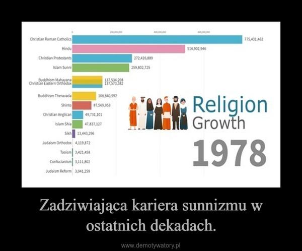 Zadziwiająca kariera sunnizmu w ostatnich dekadach. –