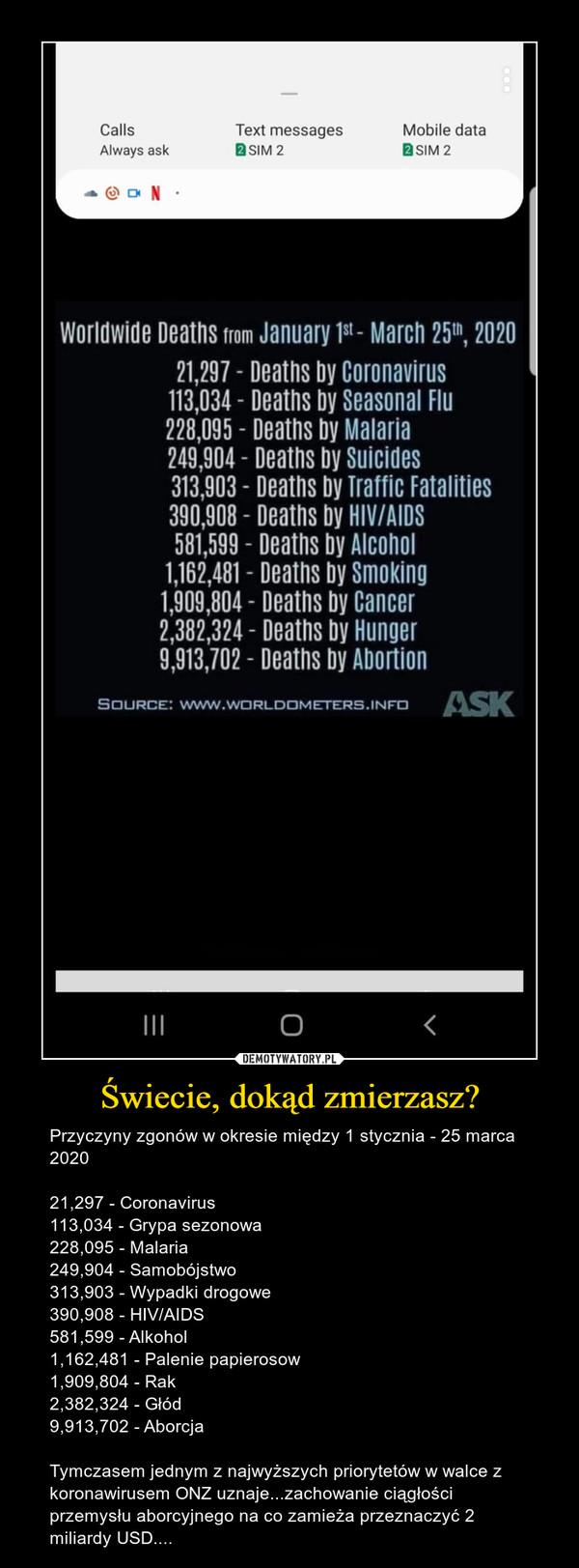 Świecie, dokąd zmierzasz? – Przyczyny zgonów w okresie między 1 stycznia - 25 marca 202021,297 - Coronavirus113,034 - Grypa sezonowa228,095 - Malaria249,904 - Samobójstwo313,903 - Wypadki drogowe390,908 - HIV/AIDS581,599 - Alkohol1,162,481 - Palenie papierosow1,909,804 - Rak2,382,324 - Głód9,913,702 - Aborcja Tymczasem jednym z najwyższych priorytetów w walce z koronawirusem ONZ uznaje...zachowanie ciągłości przemysłu aborcyjnego na co zamieża przeznaczyć 2 miliardy USD....