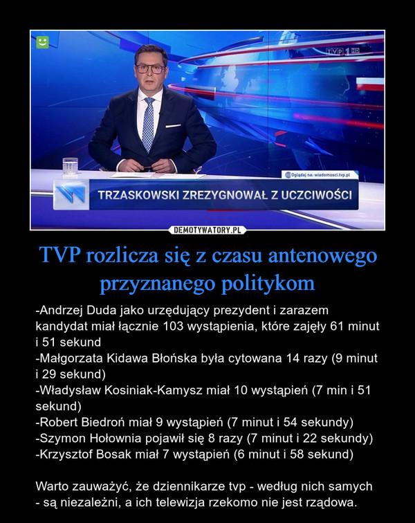 TVP rozlicza się z czasu antenowego przyznanego politykom – -Andrzej Duda jako urzędujący prezydent i zarazem kandydat miał łącznie 103 wystąpienia, które zajęły 61 minut i 51 sekund-Małgorzata Kidawa Błońska była cytowana 14 razy (9 minut i 29 sekund)-Władysław Kosiniak-Kamysz miał 10 wystąpień (7 min i 51 sekund)-Robert Biedroń miał 9 wystąpień (7 minut i 54 sekundy)-Szymon Hołownia pojawił się 8 razy (7 minut i 22 sekundy)-Krzysztof Bosak miał 7 wystąpień (6 minut i 58 sekund)Warto zauważyć, że dziennikarze tvp - według nich samych - są niezależni, a ich telewizja rzekomo nie jest rządowa.