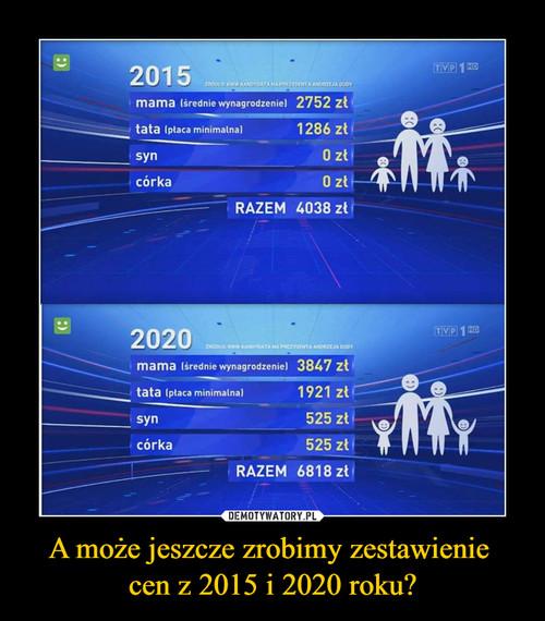 A może jeszcze zrobimy zestawienie  cen z 2015 i 2020 roku?