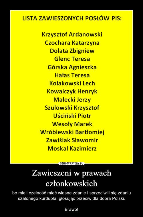 Zawieszeni w prawach członkowskich