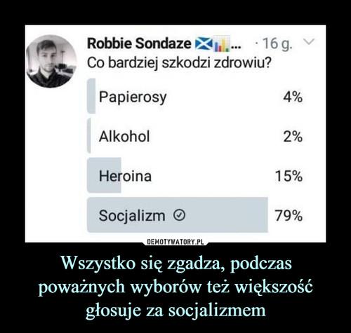 Wszystko się zgadza, podczas poważnych wyborów też większość głosuje za socjalizmem