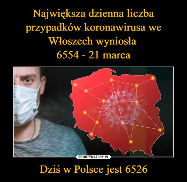 Dziś w Polsce jest 6526 –