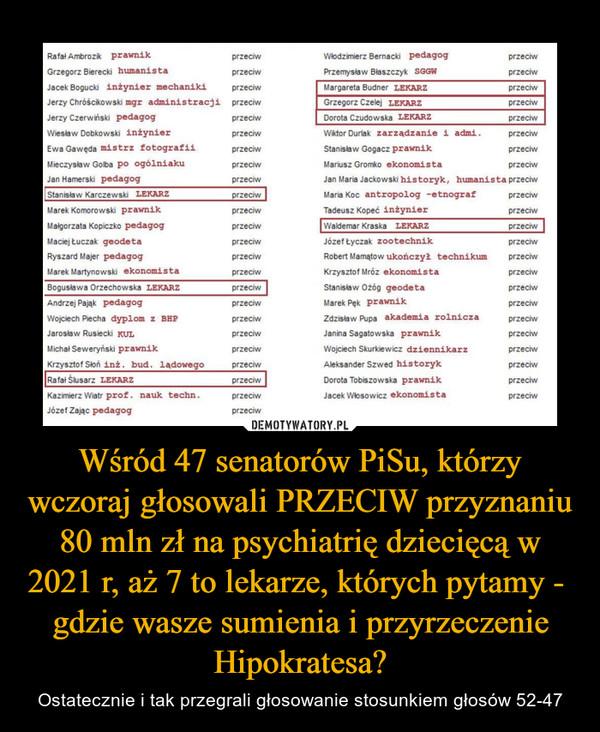 Wśród 47 senatorów PiSu, którzy wczoraj głosowali PRZECIW przyznaniu 80 mln zł na psychiatrię dziecięcą w 2021 r, aż 7 to lekarze, których pytamy -  gdzie wasze sumienia i przyrzeczenie Hipokratesa? – Ostatecznie i tak przegrali głosowanie stosunkiem głosów 52-47