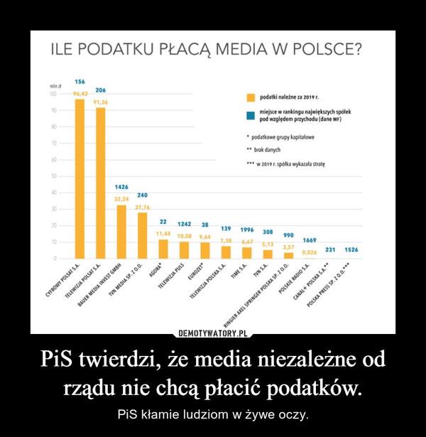 PiS twierdzi, że media niezależne od rządu nie chcą płacić podatków. – PiS kłamie ludziom w żywe oczy.