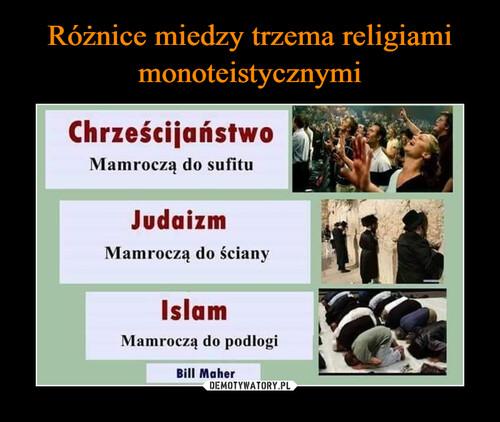 Różnice miedzy trzema religiami monoteistycznymi